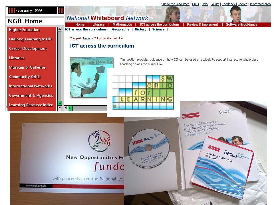199020002010199520052015 Content Communication Applications E-Commerce Entertainment Collaboration BBS Web 1.0Web 2.0Web 3.0.