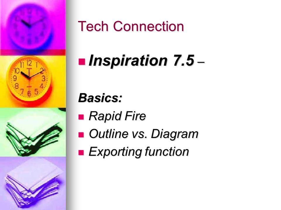 Tech Connection Inspiration 7.5 – Inspiration 7.5 –Basics: Rapid Fire Rapid Fire Outline vs. Diagram Outline vs. Diagram Exporting function Exporting