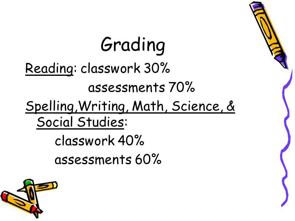 Grading Reading: classwork 30% assessments 70% Spelling,Writing, Math, Science, & Social Studies: classwork 40% assessments 60%
