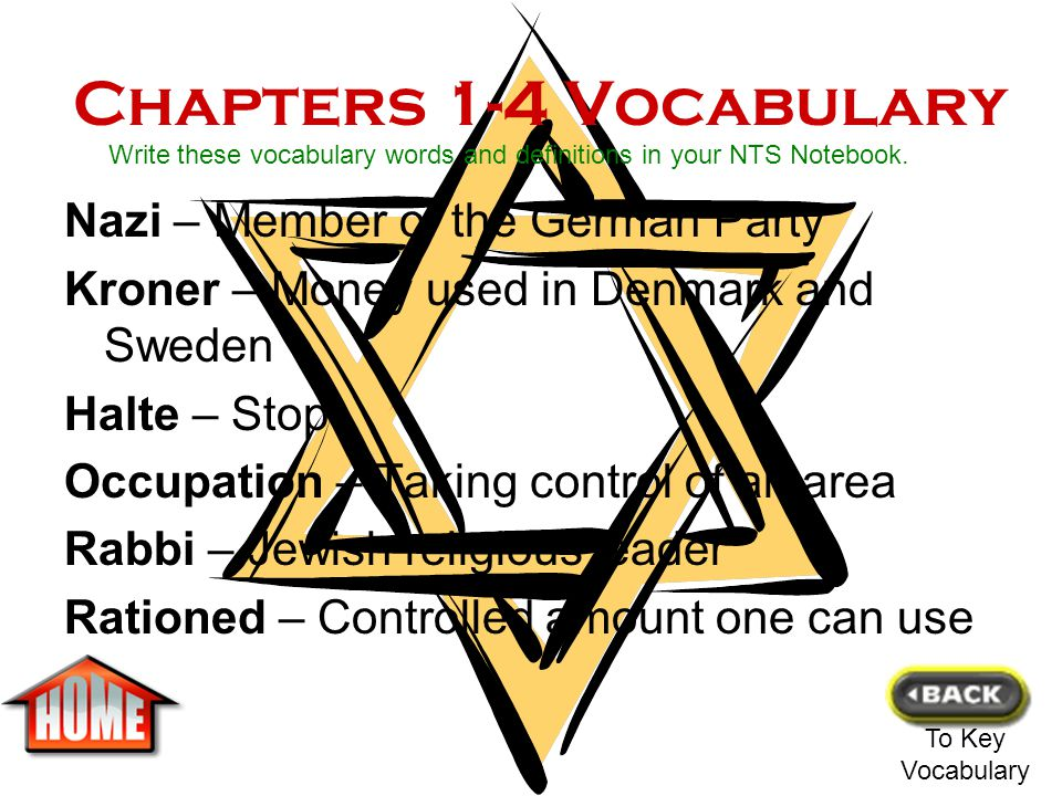 Key Vocabulary -Click on each link to view the vocabulary from each chapter group. Chapters 1-4 Chapters 5-8 Chapters 9-12 Chapters 13-16