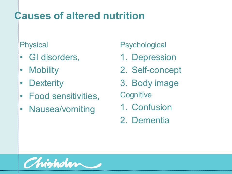 Anorexia Loss of appetite in the presence of a physiological need for food.