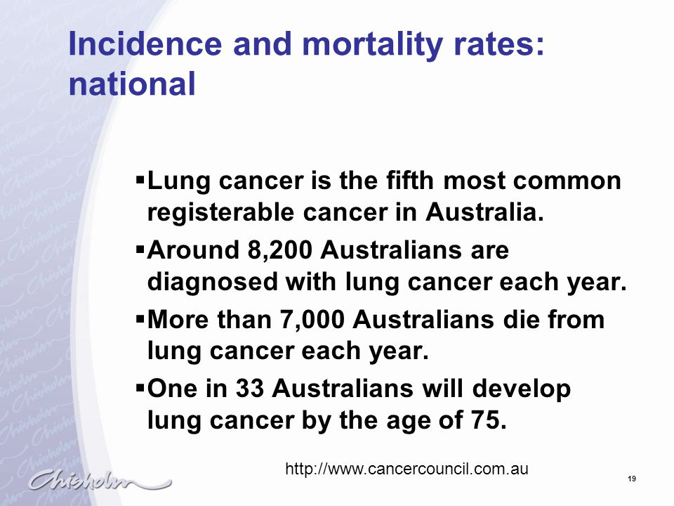 19 Incidence and mortality rates: national  Lung cancer is the fifth most common registerable cancer in Australia.  Around 8,200 Australians are dia
