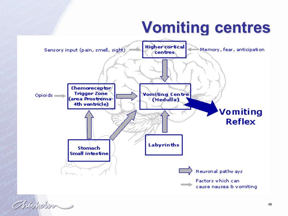 49 Vomiting centres