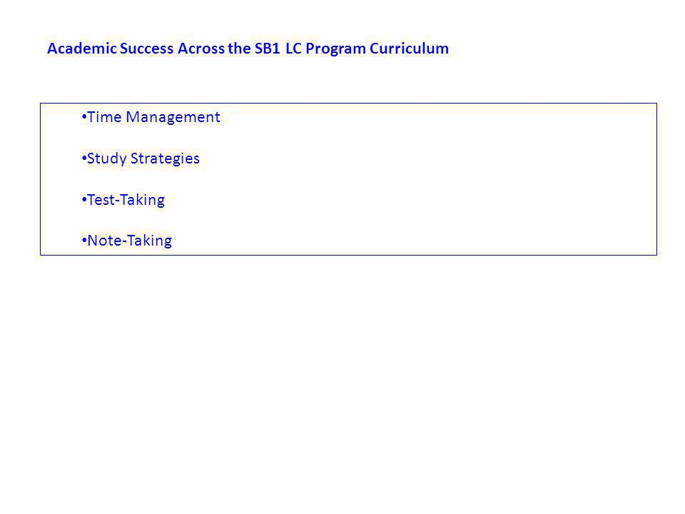 Academic Success Across the SB1 LC Program Curriculum Time Management Study Strategies Test-Taking Note-Taking