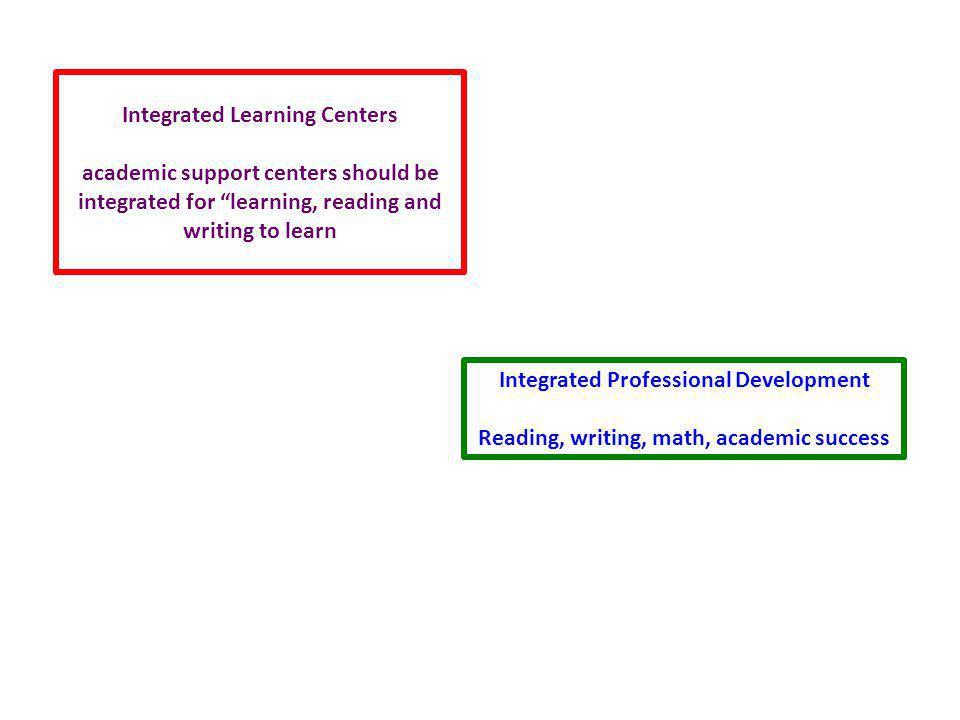 Integrated Learning Centers academic support centers should be integrated for learning, reading and writing to learn Integrated Professional Development Reading, writing, math, academic success