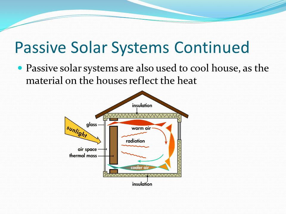 Passive Solar Systems Continued Passive solar systems are also used to cool house, as the material on the houses reflect the heat