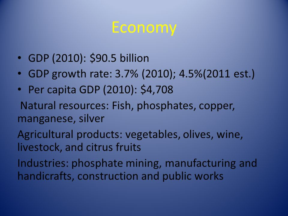 Economy GDP (2010): $90.5 billion GDP growth rate: 3.7% (2010); 4.5%(2011 est.) Per capita GDP (2010): $4,708 Natural resources: Fish, phosphates, copper, manganese, silver Agricultural products: vegetables, olives, wine, livestock, and citrus fruits Industries: phosphate mining, manufacturing and handicrafts, construction and public works