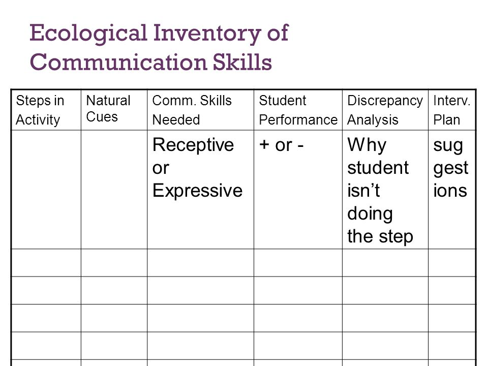 Ecological Inventory of Communication Skills Steps in Activity Natural Cues Comm.