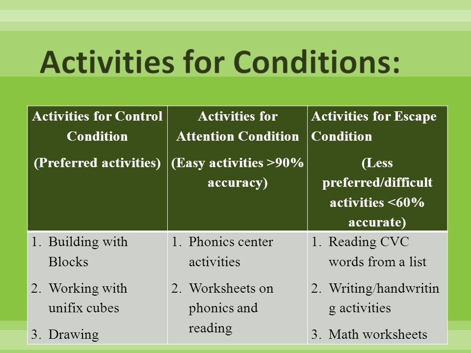 Activities for Control Condition (Preferred activities) Activities for Attention Condition (Easy activities >90% accuracy) Activities for Escape Condi