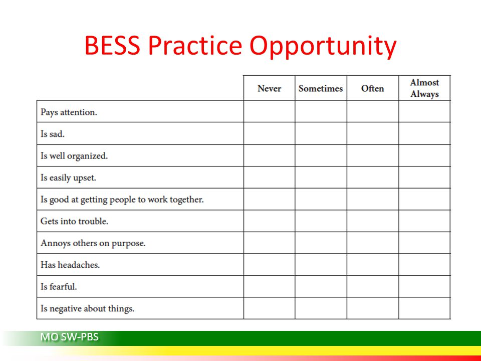 BESS Practice Opportunity MO SW-PBS