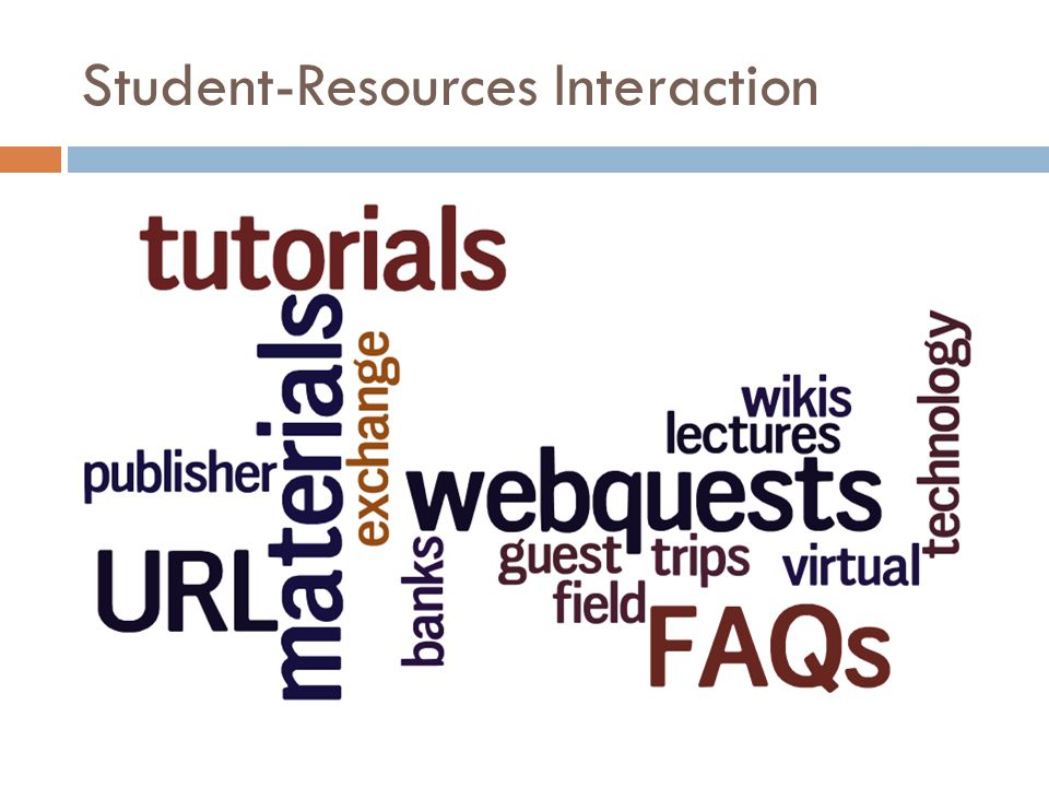 Student-Resources Interaction publisher extras online FAQ lists technology tutorials webquests URL exchange guest lectures virtual field trips