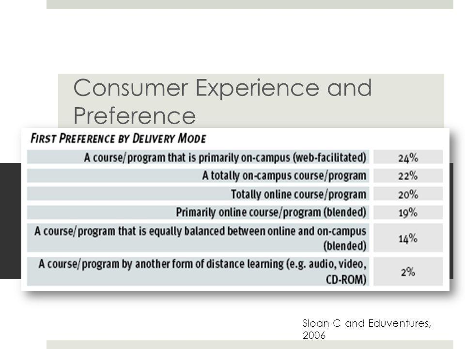 Consumer Experience and Preference Sloan-C and Eduventures, 2006