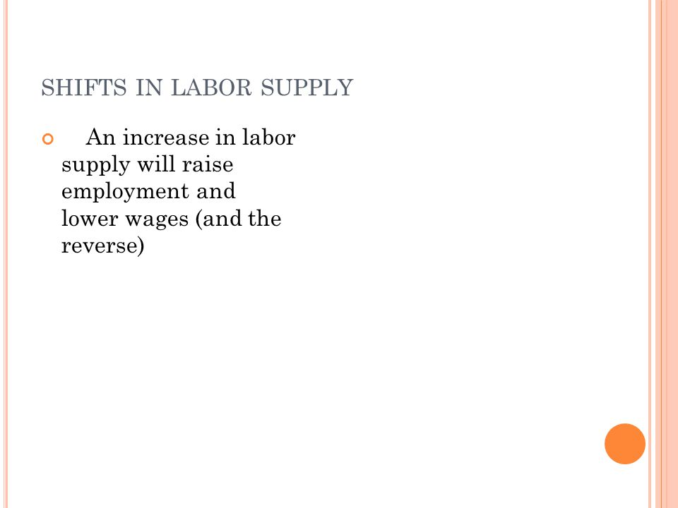SHIFTS IN LABOR SUPPLY An increase in labor supply will raise employment and lower wages (and the reverse)