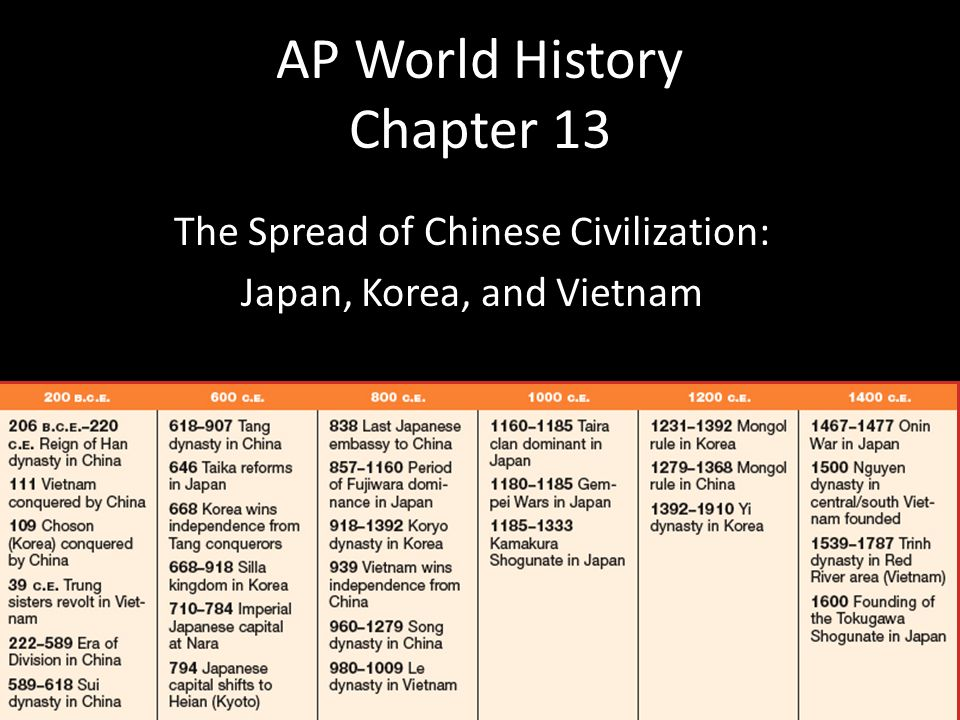 AP World History Chapter 13 The Spread of Chinese Civilization: Japan, Korea, and Vietnam