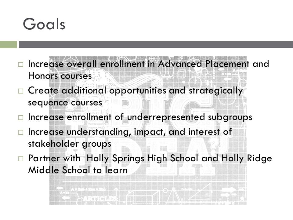 Goals  Increase overall enrollment in Advanced Placement and Honors courses  Create additional opportunities and strategically sequence courses  In