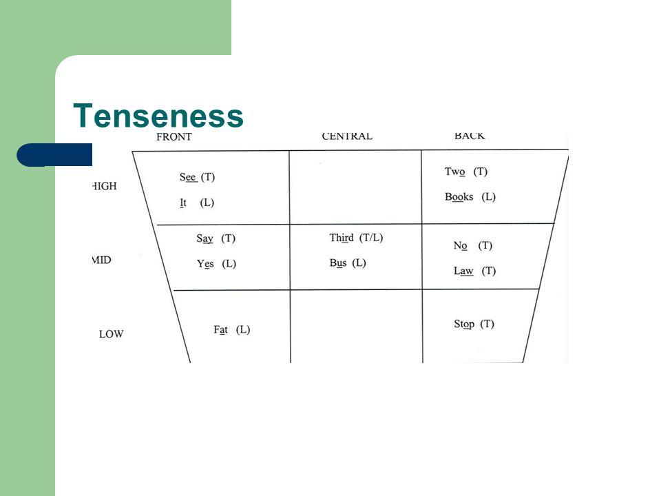 Tenseness