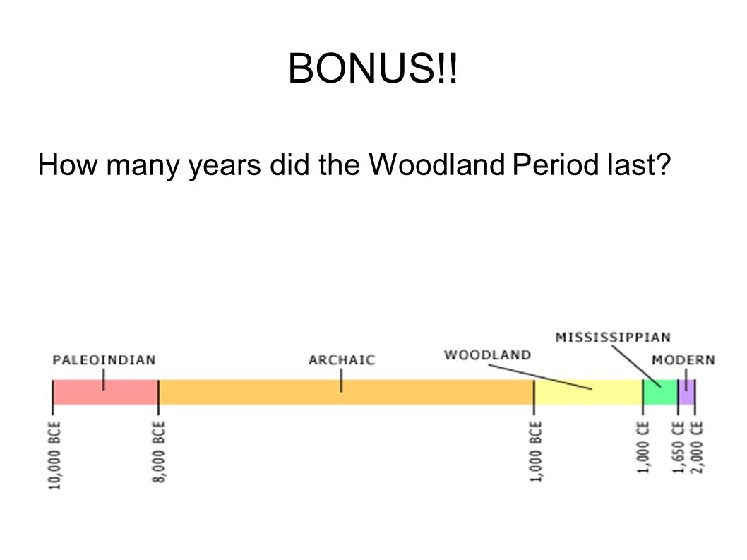 BONUS!! How many years did the Woodland Period last?