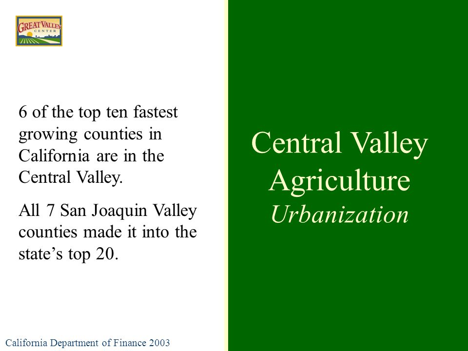 6 of the top ten fastest growing counties in California are in the Central Valley.