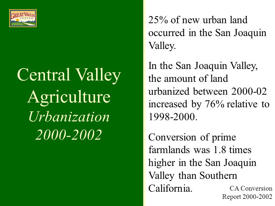 Central Valley Agriculture Urbanization 2000-2002 CA Conversion Report 2000-2002 25% of new urban land occurred in the San Joaquin Valley. In the San