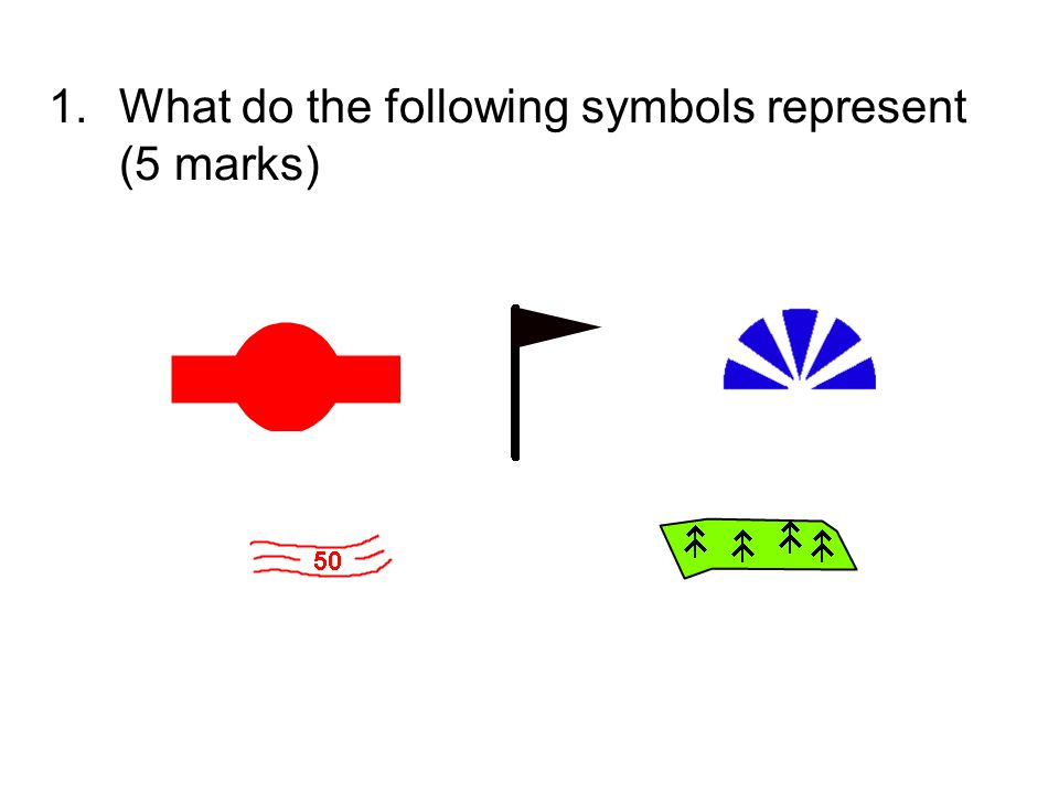 1.What do the following symbols represent (5 marks)