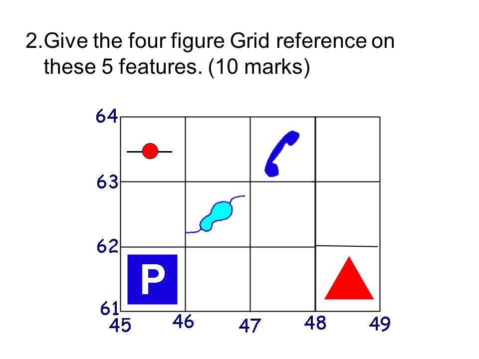 2.Give the four figure Grid reference on these 5 features. (10 marks)