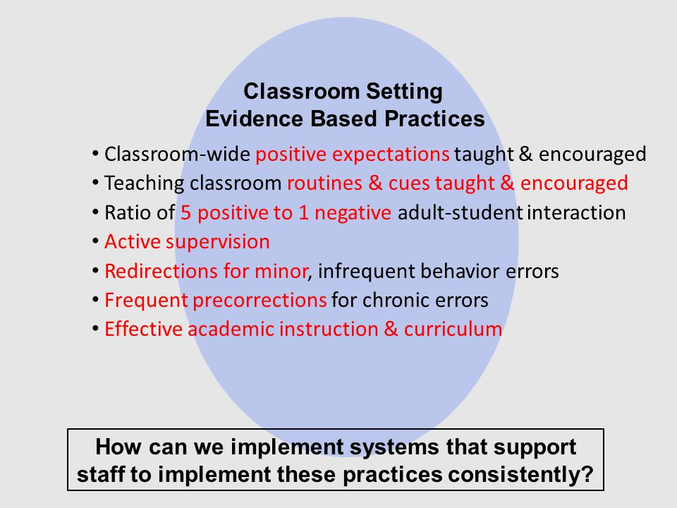 Teaching Behaviors & Routines  Tell/model/explain  Guide practice  Monitor & assess  Give positive feedback Give corrective feedback – initial focus on prompting expected behavior  Prompt/Precorrect for Expected Behavior  Frequent Teaching & Review until class is fluent
