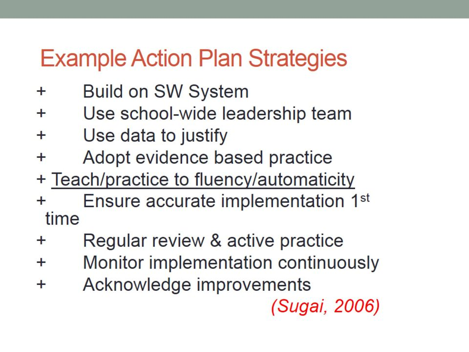 Your Turn Take a few minutes to Complete Step 3 of the Worksheet Make sure to Identify meaningful& feasible supports  Identify your strategy for Self-Monitoring  Develop Peer Strategies for support – you can discuss with a peer Please turn in a copy of your implementation plan with your name on it before you leave  We will copy and get it back to you