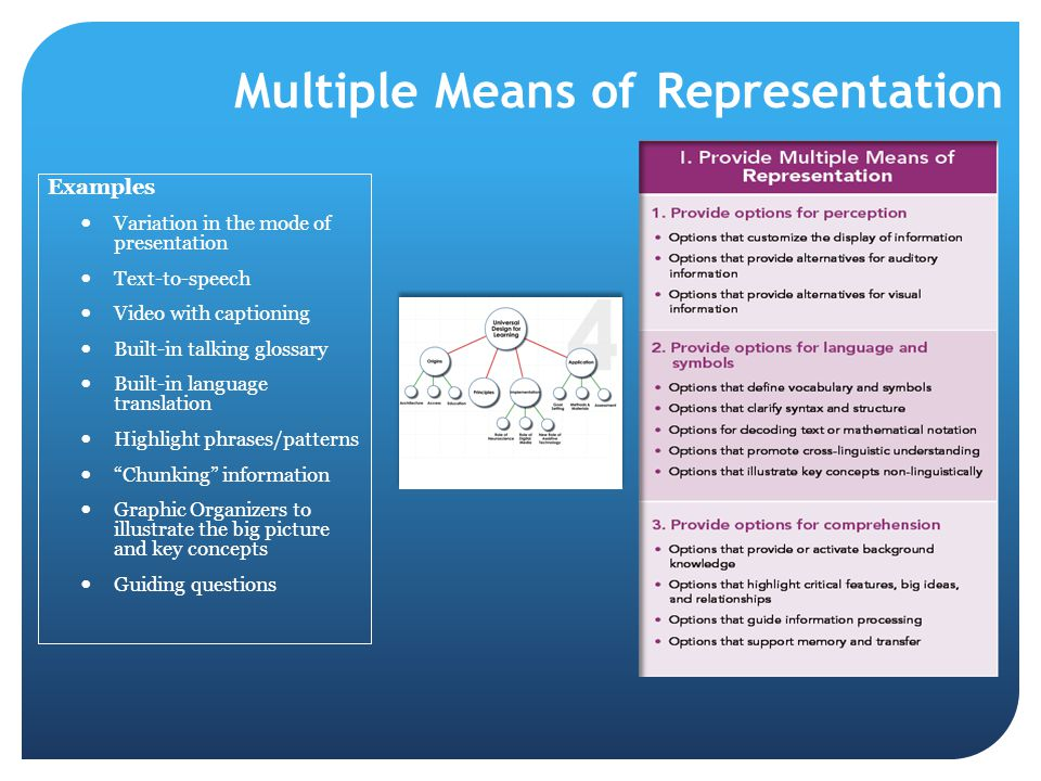 Multiple Means of Representation Examples Variation in the mode of presentation Text-to-speech Video with captioning Built-in talking glossary Built-in language translation Highlight phrases/patterns Chunking information Graphic Organizers to illustrate the big picture and key concepts Guiding questions