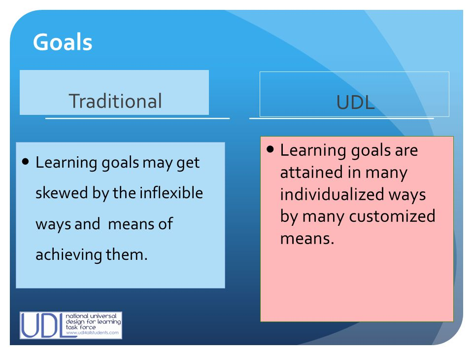 Goals Traditional Learning goals may get skewed by the inflexible ways and means of achieving them.