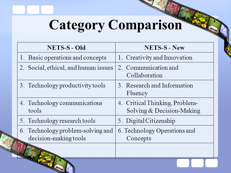Category Comparison NETS-S - OldNETS-S - New 1.Basic operations and concepts1.