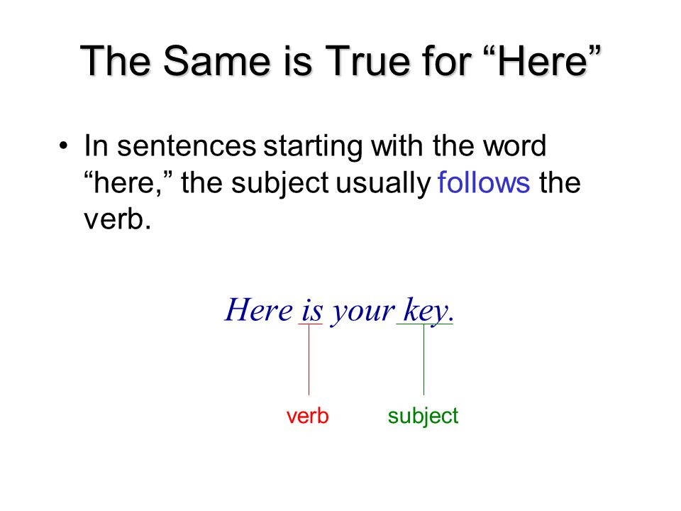 The Same is True for Here In sentences starting with the word here, the subject usually follows the verb.