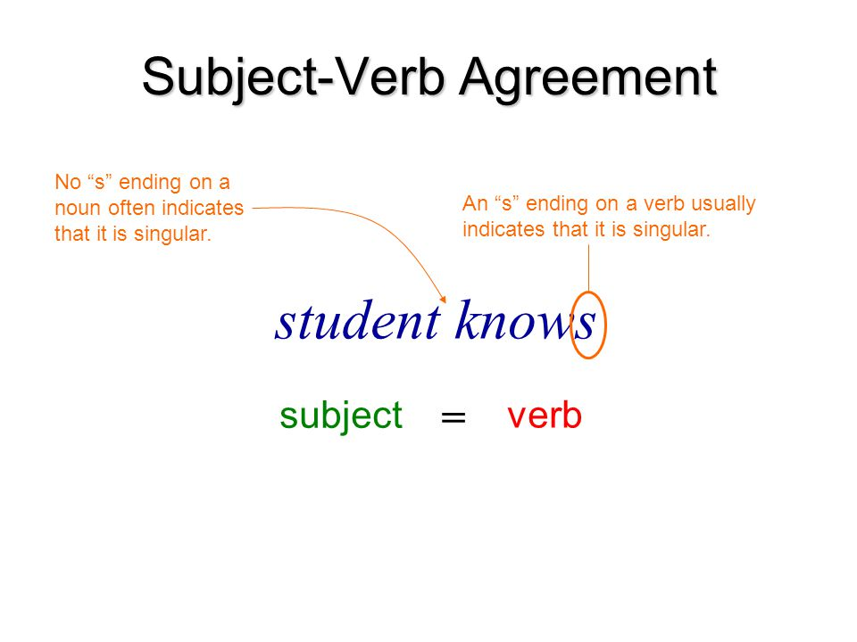 Subject-Verb Agreement student knows subject verb = An s ending on a verb usually indicates that it is singular.