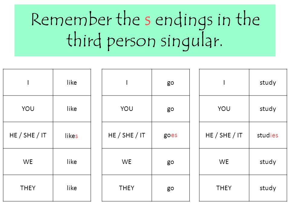 Remember the s endings in the third person singular. Ilike YOUlike HE / SHE / IT WElike THEYlike Igo YOUgo HE / SHE / IT WEgo THEYgo Istudy YOUstudy H