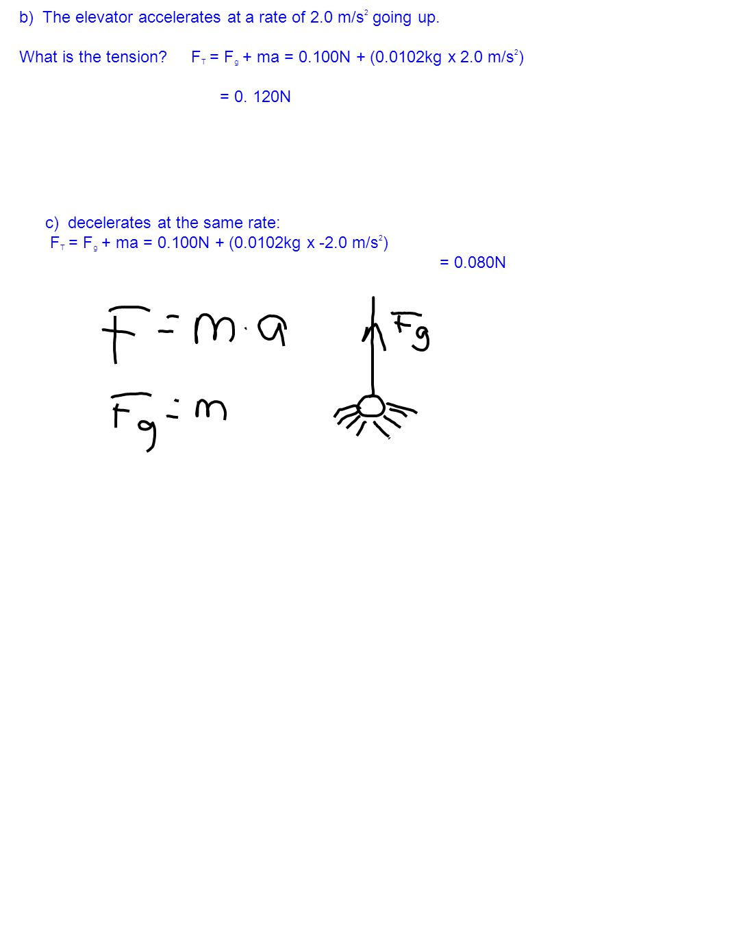 b) The elevator accelerates at a rate of 2.0 m/s 2 going up. What is the tension? F T = F g + ma = 0.100N + (0.0102kg x 2.0 m/s 2 ) = 0. 120N c) decel