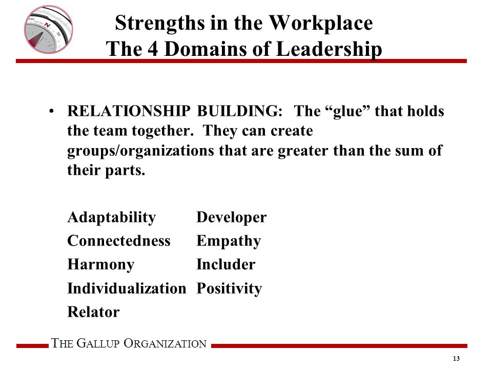 T HE G ALLUP O RGANIZATION Strengths in the Workplace The 4 Domains of Leadership RELATIONSHIP BUILDING: The glue that holds the team together.