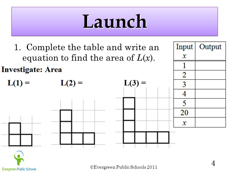 ©Evergreen Public Schools 2011 4 LaunchLaunch 1. Complete the table and write an equation to find the area of L ( x ).
