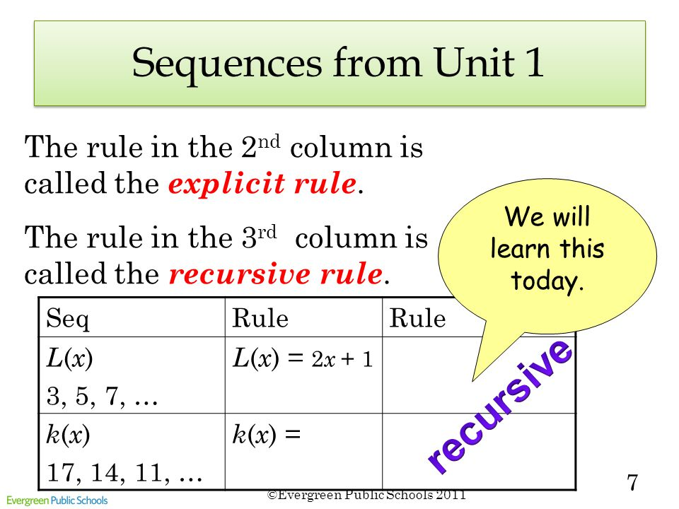 7 Sequences from Unit 1 SeqRule L ( x ) 3, 5, 7, … L ( x ) = 2 x + 1 k ( x ) 17, 14, 11, … k ( x ) = We will learn this today. The rule in the 2 nd co