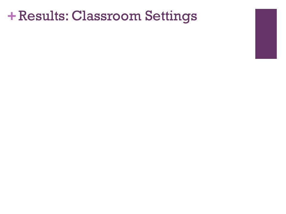 + Results: Classroom Settings