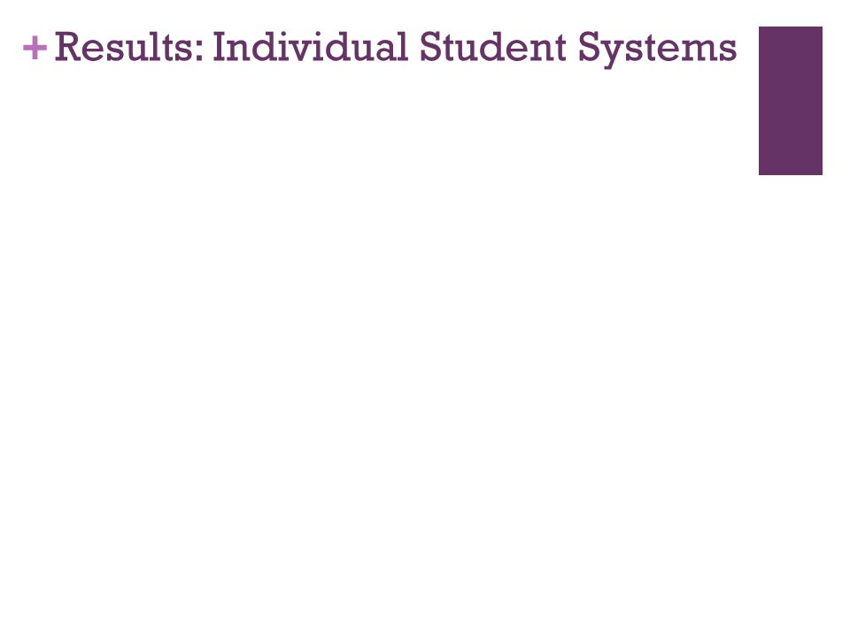 + Results: Individual Student Systems