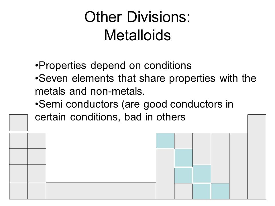 Other Divisions: Metalloids Properties depend on conditions Seven elements that share properties with the metals and non-metals.