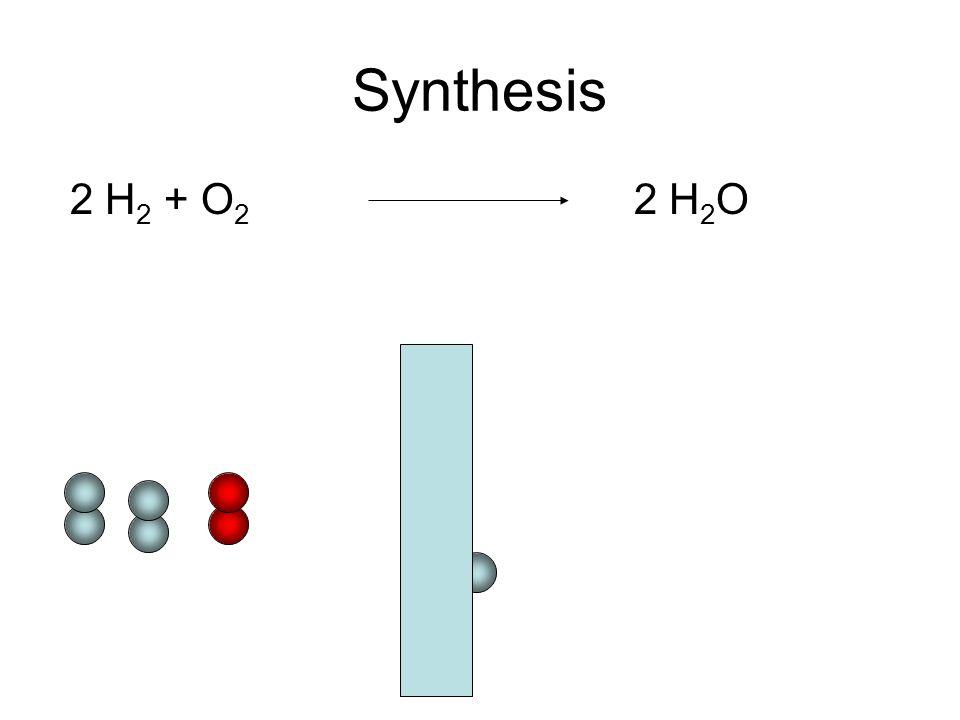 Synthesis 2 H 2 + O 2 2 H 2 O