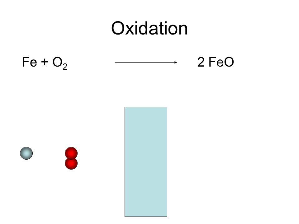 Oxidation Fe + O 2 2 FeO