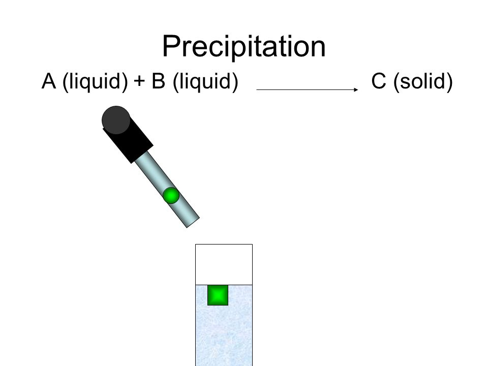 Precipitation A (liquid) + B (liquid) C (solid)