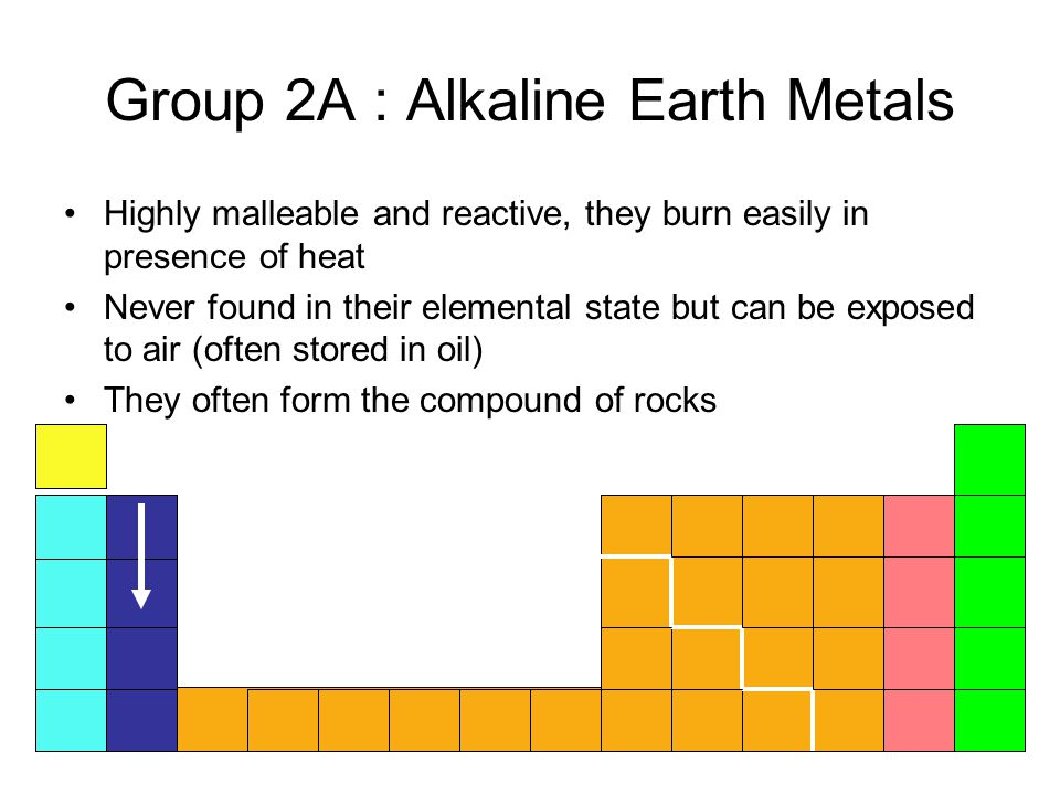 Group 2A : Alkaline Earth Metals Highly malleable and reactive, they burn easily in presence of heat Never found in their elemental state but can be exposed to air (often stored in oil) They often form the compound of rocks