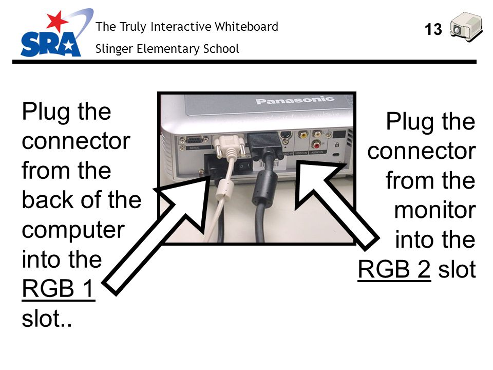 The Truly Interactive Whiteboard Slinger Elementary School 13 Plug the connector from the back of the computer into the RGB 1 slot..