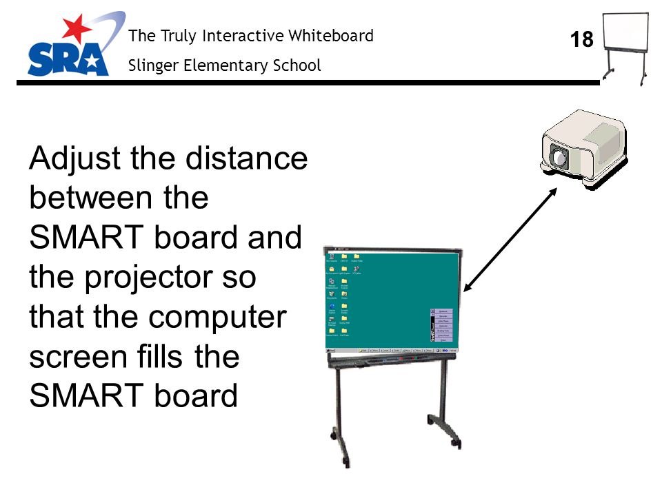 The Truly Interactive Whiteboard Slinger Elementary School 18 Adjust the distance between the SMART board and the projector so that the computer screen fills the SMART board