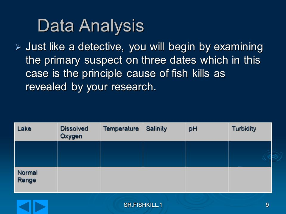 SR.FISHKILL.19 Data Analysis  Just like a detective, you will begin by examining the primary suspect on three dates which in this case is the principle cause of fish kills as revealed by your research.