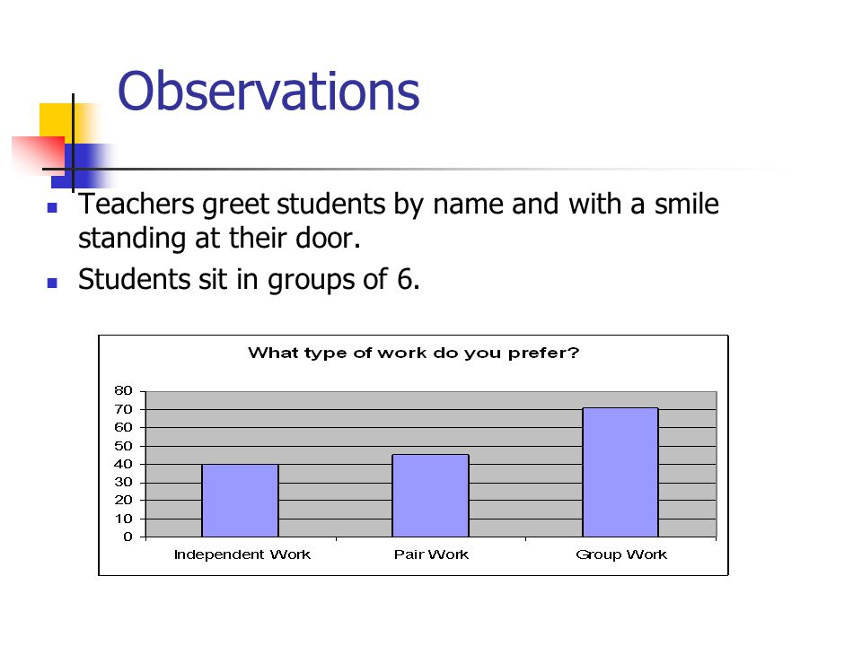 Observations Teachers greet students by name and with a smile standing at their door.
