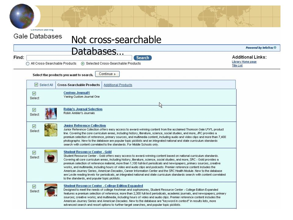 Not cross-searchable Databases…