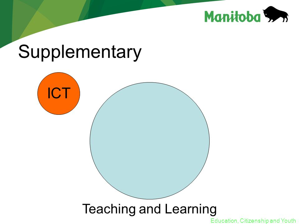 Education, Citizenship and Youth Supplementary Teaching and Learning ICT